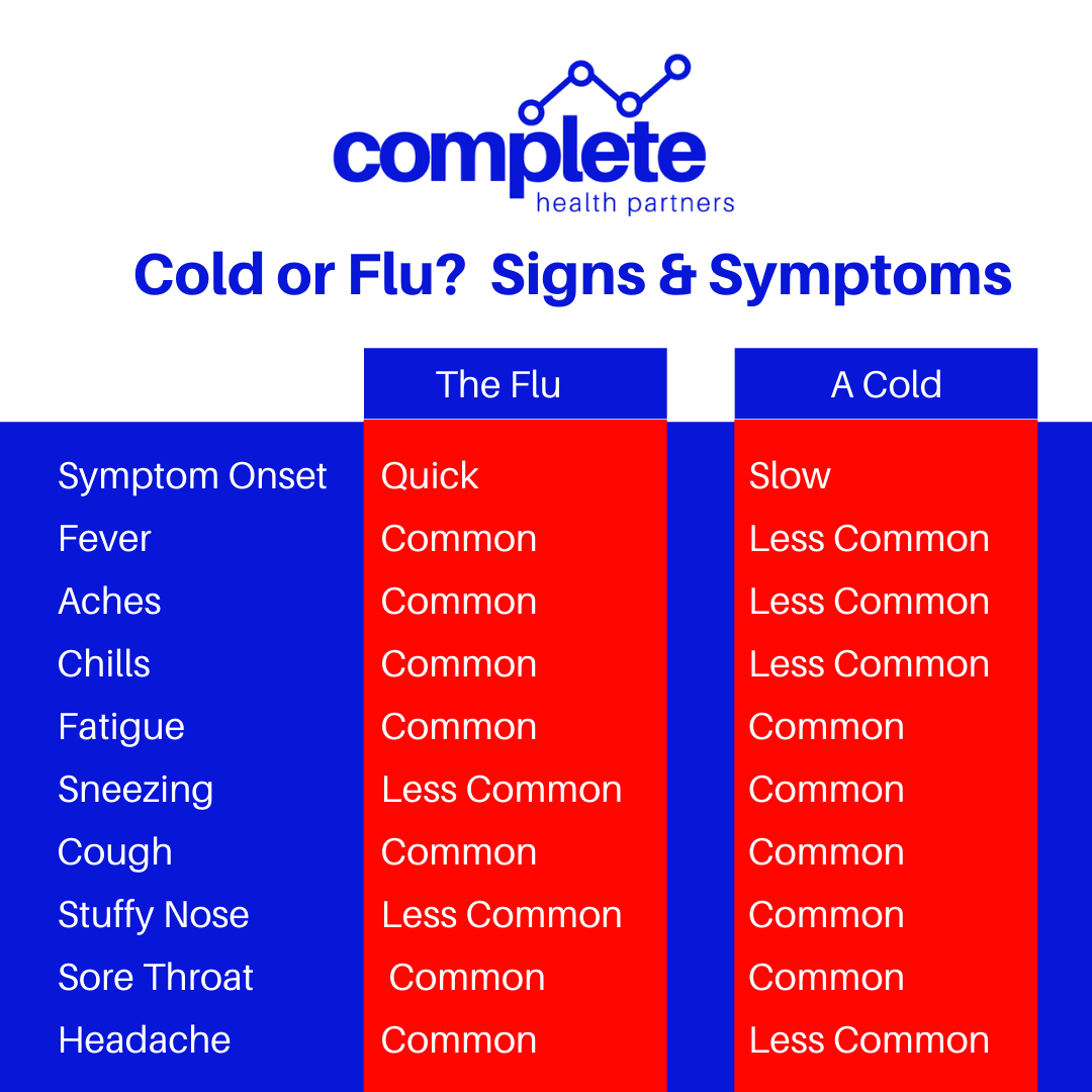 Cold vs Flu Urgent Care Nashville, TN